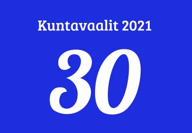 Oulujoen kokoomuksen ehdokkaat kuntavaaleissa 2021